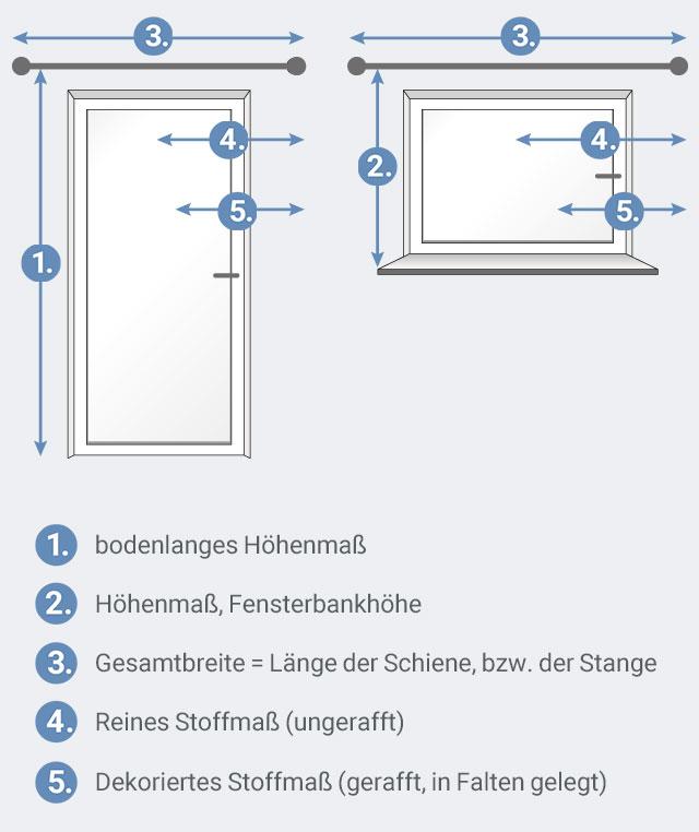 Ratgeber bio gardinen und vorh nge hessnatur deutschland for Fenster messen