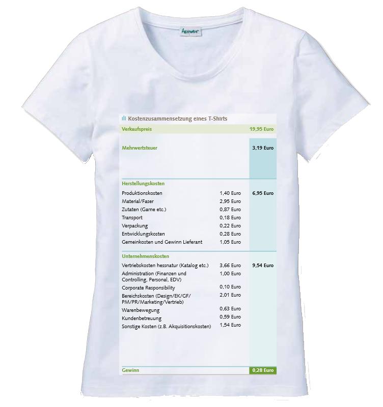 hessnatur-shirt-herstellung